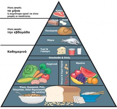 jpgmediteranean_diet_400